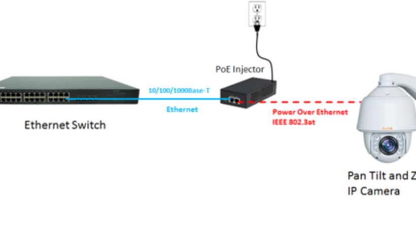 Perle Systems launches Power over Ethernet injector